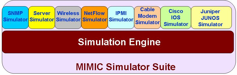 MIMIC Simulator Suite