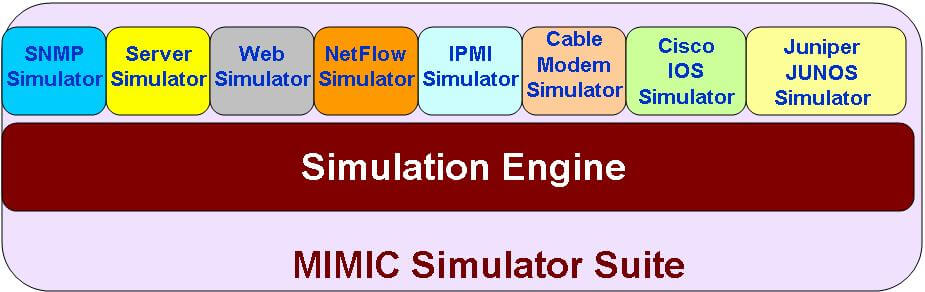 MIMIC SNMP NetFlow Simulator Suite